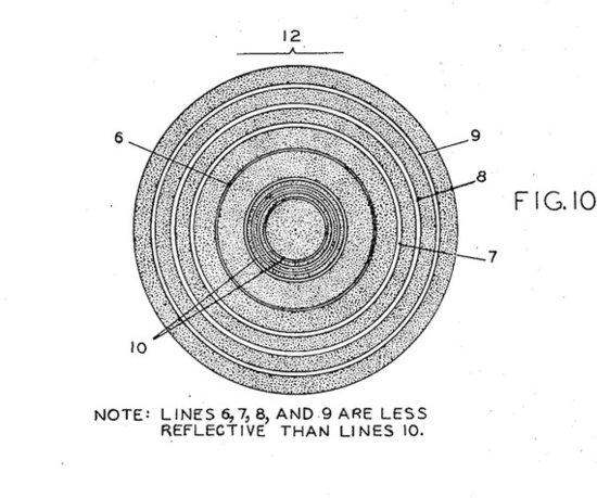 Pyöreä viivakoodi