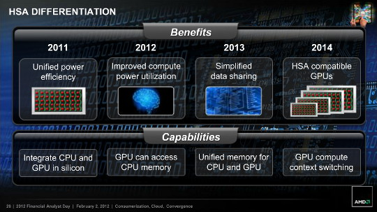 AMD's HSA Roadmap through 2014 - AfterDawn.com