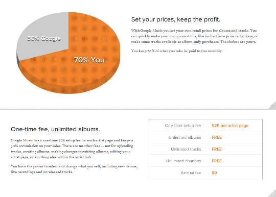 Google Music Artist Hub