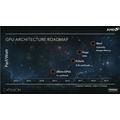AMD paljasti uusia arkkitehtuuritietoja Vegasta