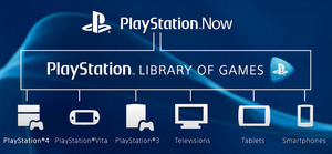 PlayStation Now beta invites now being sent out