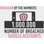 Historian suurin Google-vuoto: Jopa miljoonan käyttäjän tilit murrettu